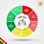 Stop peddling lies, Mahama is not going to cancel free SHS, he is going to make it better