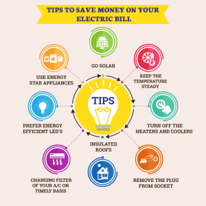 Top 5 Ways to Save on Your Energy Bill
